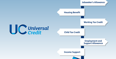 Be the Change Frontline Network explores Universal Credit